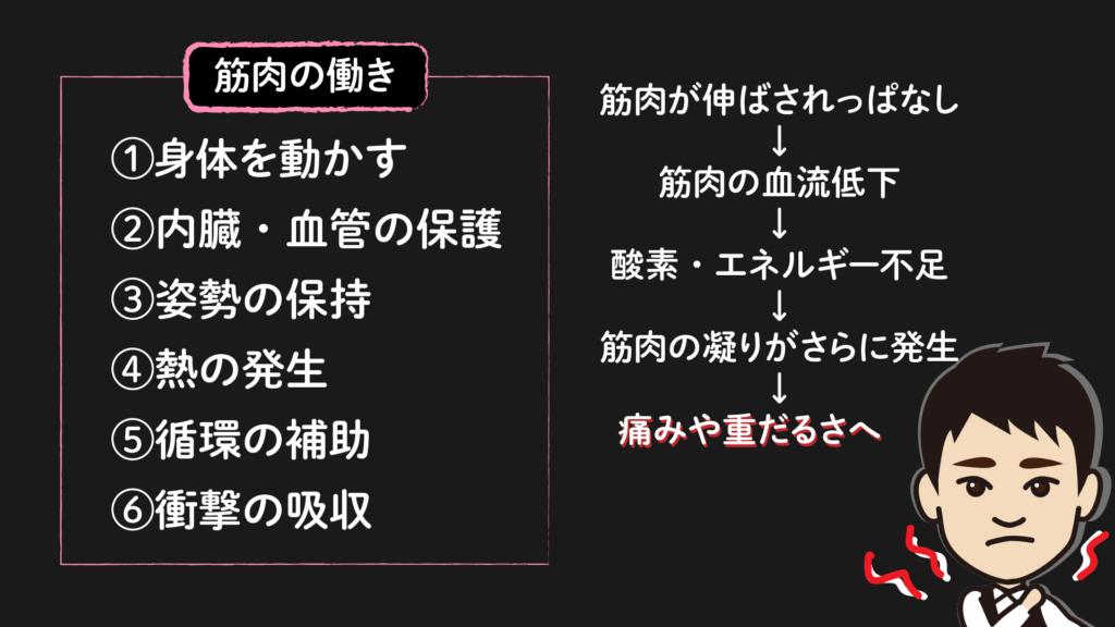 画像に alt 属性が指定されていません。ファイル名: nagao_1_2_%E8%82%A9%E3%81%93%E3%82%8A-1024x576.png